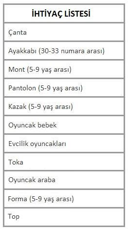 090414-ihtiyac